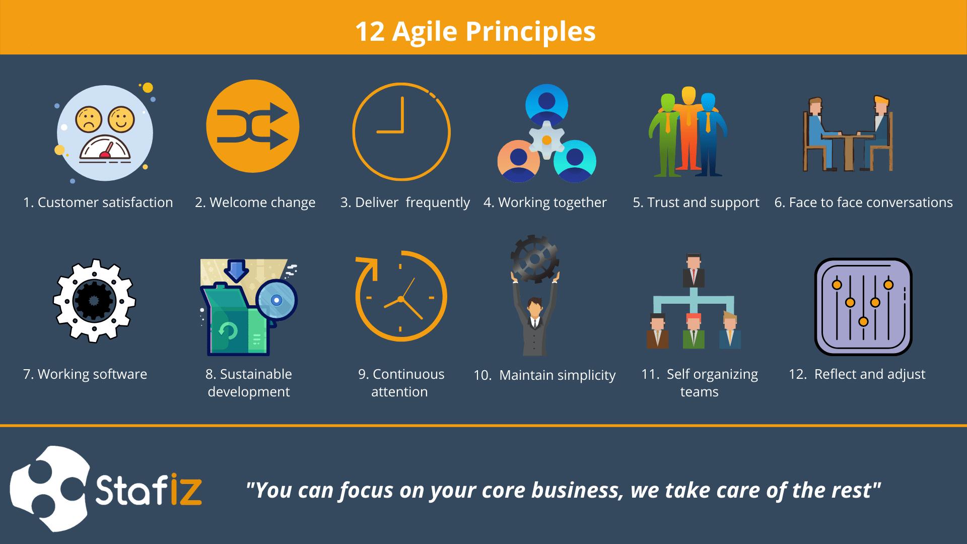 Principles of agile management