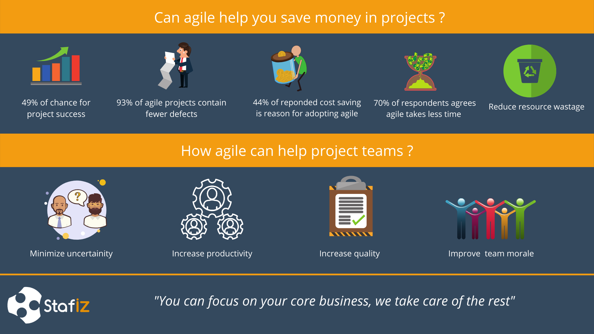 how to make agile methodology and teams work efficiently