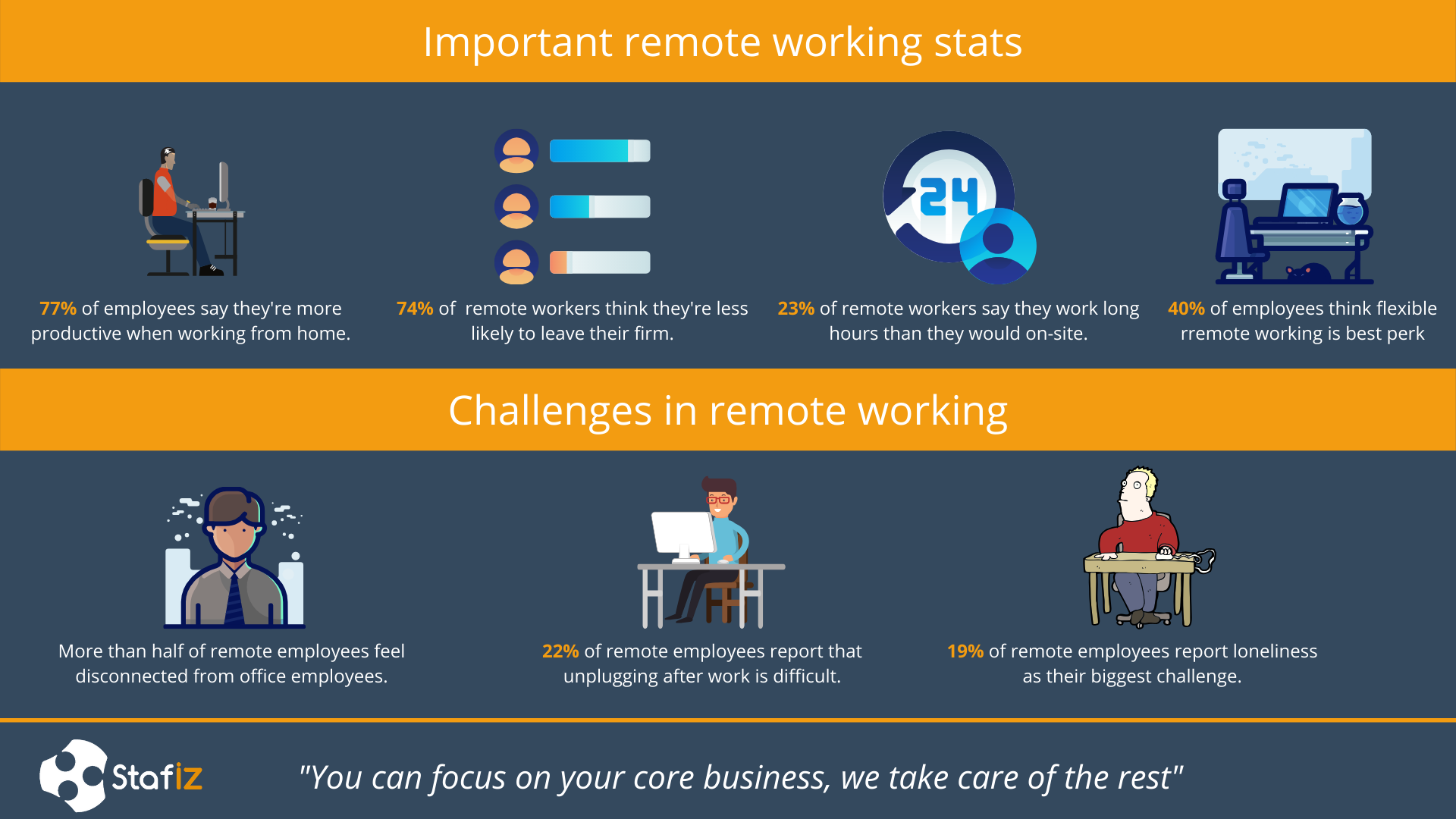 How can ERP help with remote working